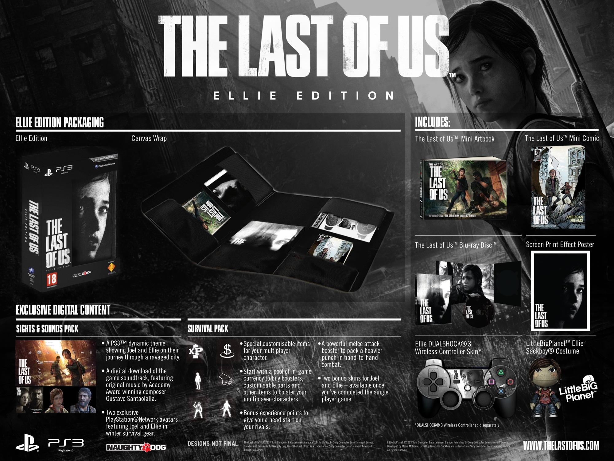 [PRE-COMMANDE] The Last of Us – Version Collector